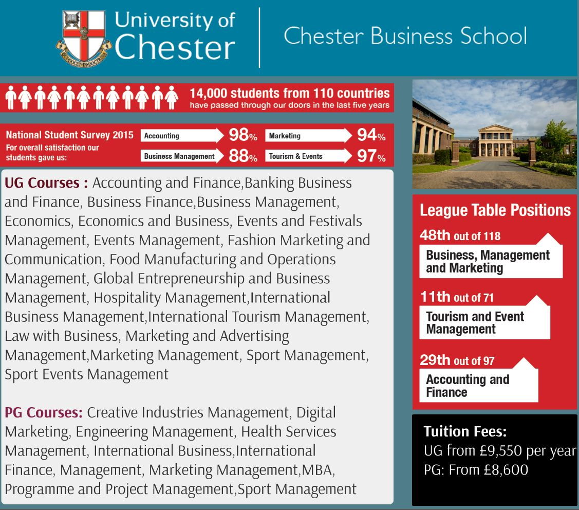 University of Chester Business School